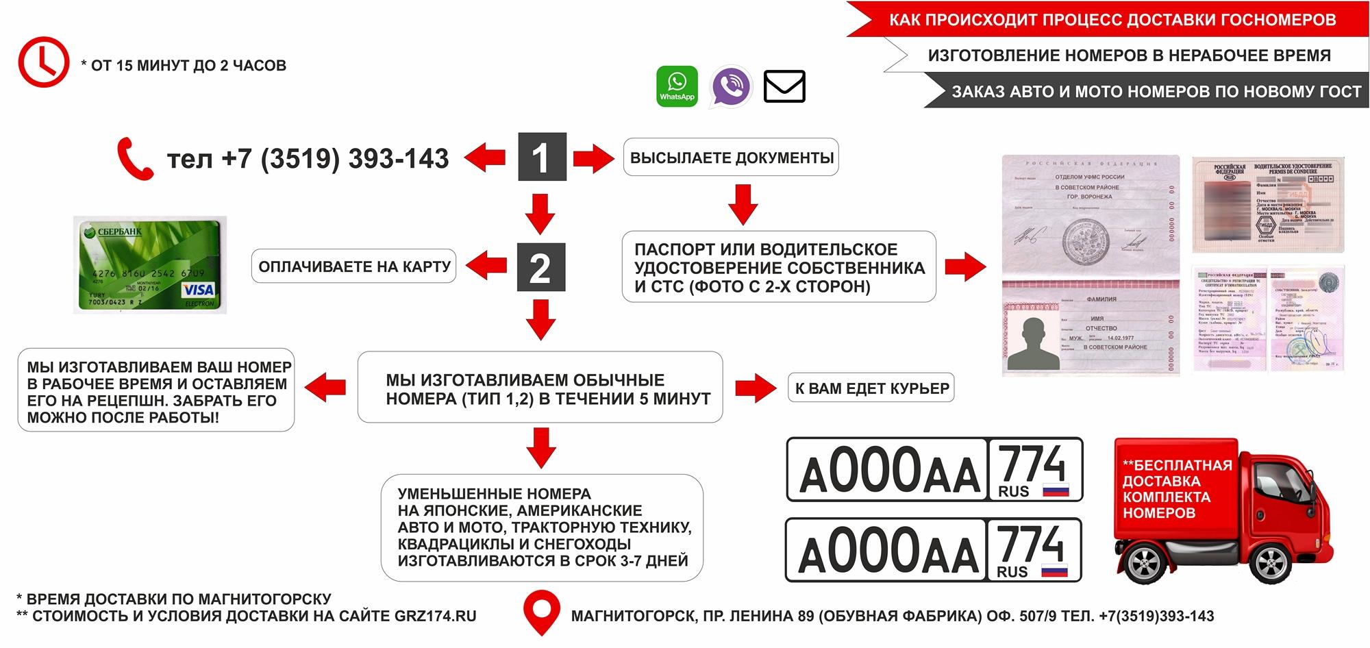Доставка дубликатов гос номеров в Магнитогорске